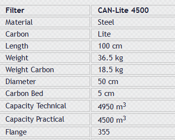 Canlite%204500.PNG