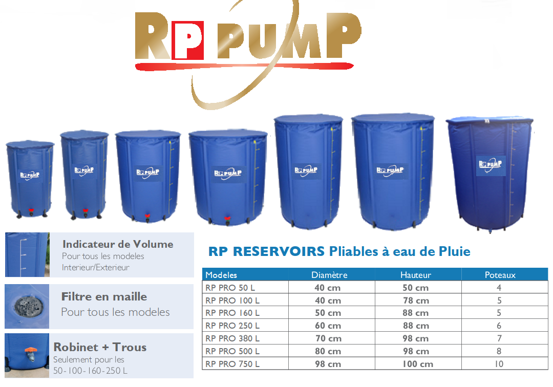 RP-Waterbarels- All-models.png